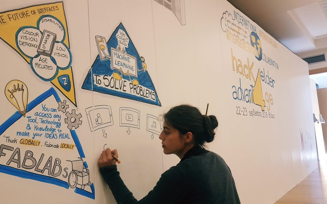 GRAPHIC RECORDING: ¿SABES LO QUE ES?