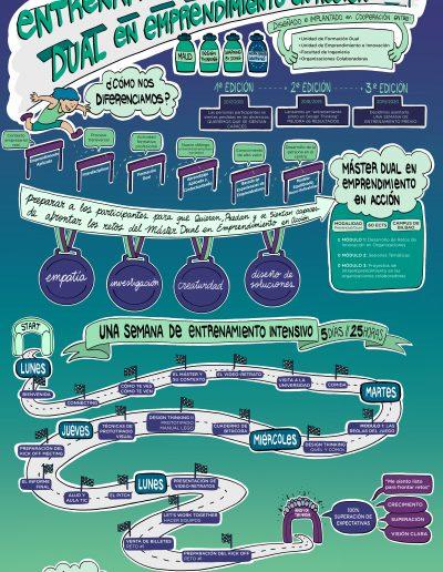 infografia presentación formación